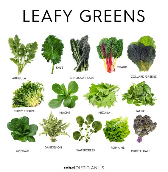 A chart of green leafy vegetables.