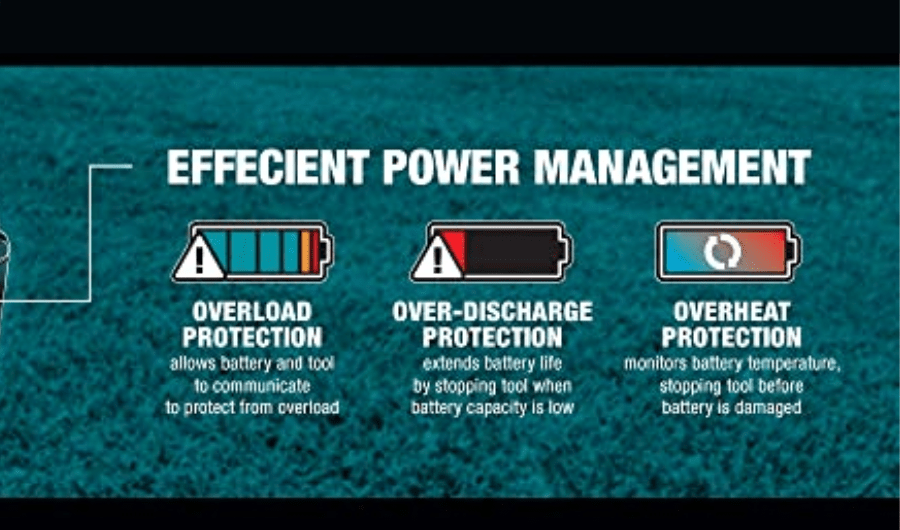 Makita battery-life indicator.